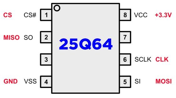 Цоколевка микросхемы 25Q64 (распиновка)